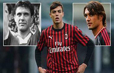 Hậu duệ đời thứ ba ra mắt Milan, nhà Maldini nở mày nở mặt