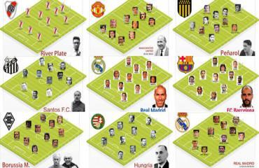 Barca của Pep, Real của Zidane hay Santos của Pele là đội bóng vĩ đại nhất?