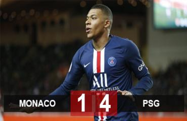 Monaco 1-4 PSG: Neymar và Mbappe thi nhau lập công, PSG thắng lớn tại Stade Louis