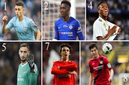 Golden Boy 2019: Điểm danh Top 10 'Cậu bé vàng'
