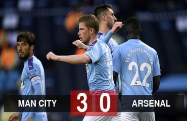 Man City 3-0 Arsenal: Luiz mắc lỗi liên hoàn, Arsenal bại trận ở Etihad
