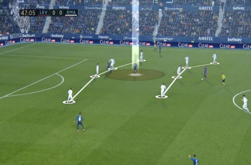 Cách Levante khai thác sai lầm của của Real Madrid