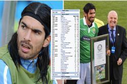 Đồng hương của Luis Suarez lập kỷ lục Guinness