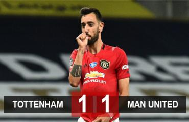 Tottenham 1-1 M.U: Quỷ đỏ thoát thua nhờ Pogba và Bruno Fernandes