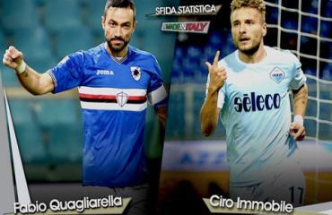 Immobile vs Quagliarella: Hai vua phá lưới đối đầu