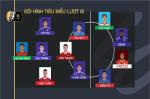 Đội hình tiêu biểu lượt đi V-League 2019