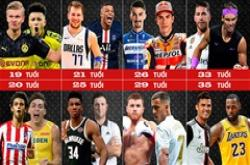 Từ 18 đến 35 tuổi: VĐV thể thao nào đỉnh nhất hiện nay?
